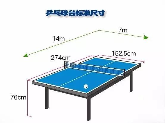 乒乓球场地要多大?乒乓球桌尺寸标准的是多少?